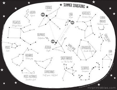 astronomy charts printable - photo #46