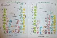 St. Patrick's Day Math - Lucky Charms Graphing