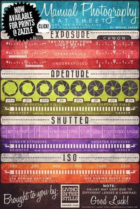 Manual Photography Cheat Sheet Is a Crash Course in Manual Camera Settings - How-To Geek