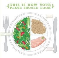 Plate portion size