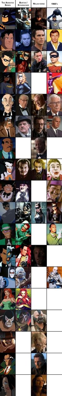 Visualized: Nolan-verse Batman cast vs Animated Series vs Other Film