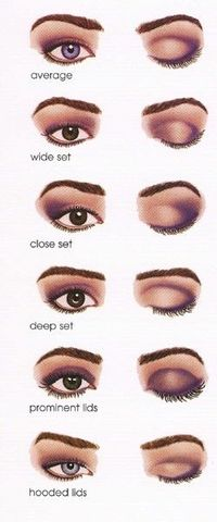 Makeup tips for different eye shapes, including deep set and hooded eyes