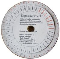 The Exposure Wheel
